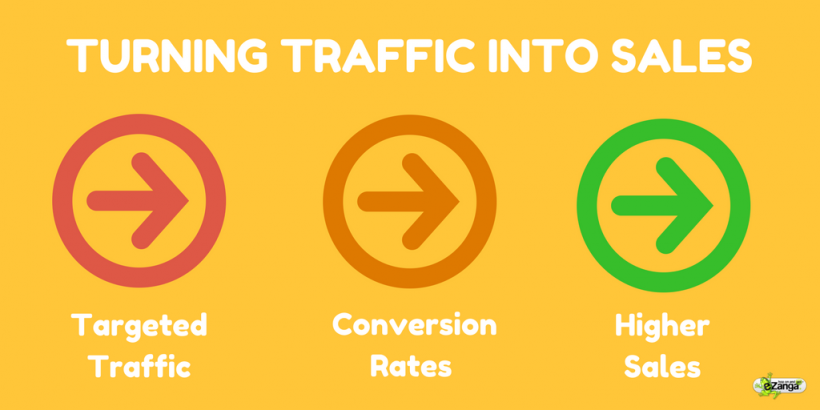 turning traffic into sales