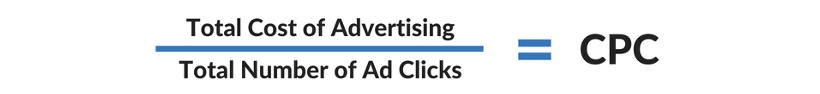 picture showing cost per click equals the total cost of advertising divided by number of clicks