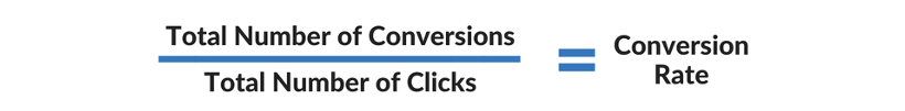 picture showing conversion rate equals the number of conversions divided by number of clicks