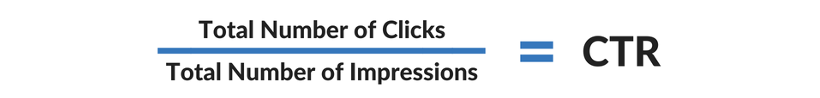 picture showing click-thru rate equals the number of clicks divided by number of impressions