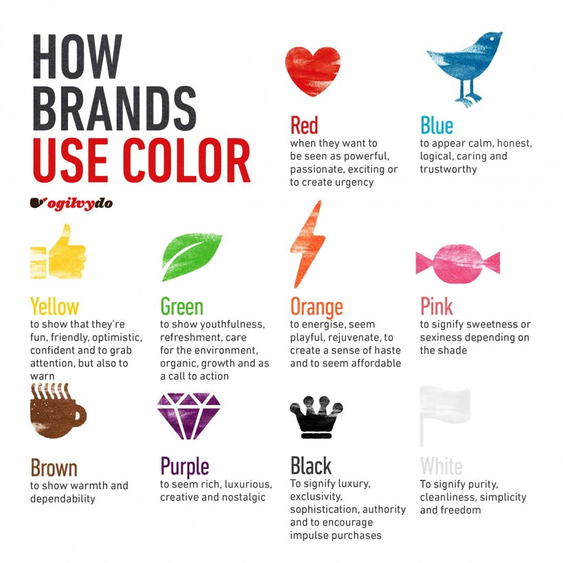 how brands use colors
